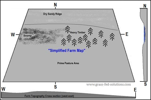 Simplified Farm Map