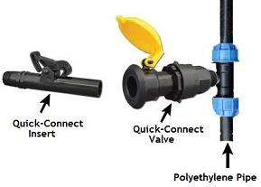 Quick Coupler Valve and Insert.