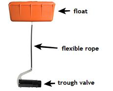 Stock-proof trough valve.